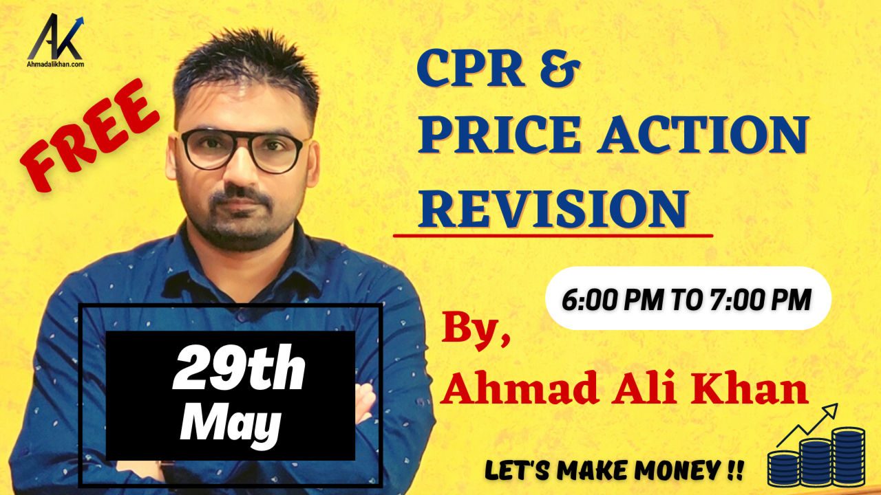 CPR and Price Action Refresher
