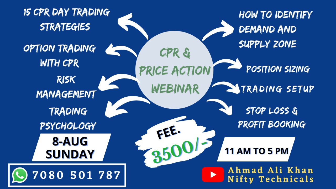 Day Trading with CPR and Price Action 8th Aug 2021