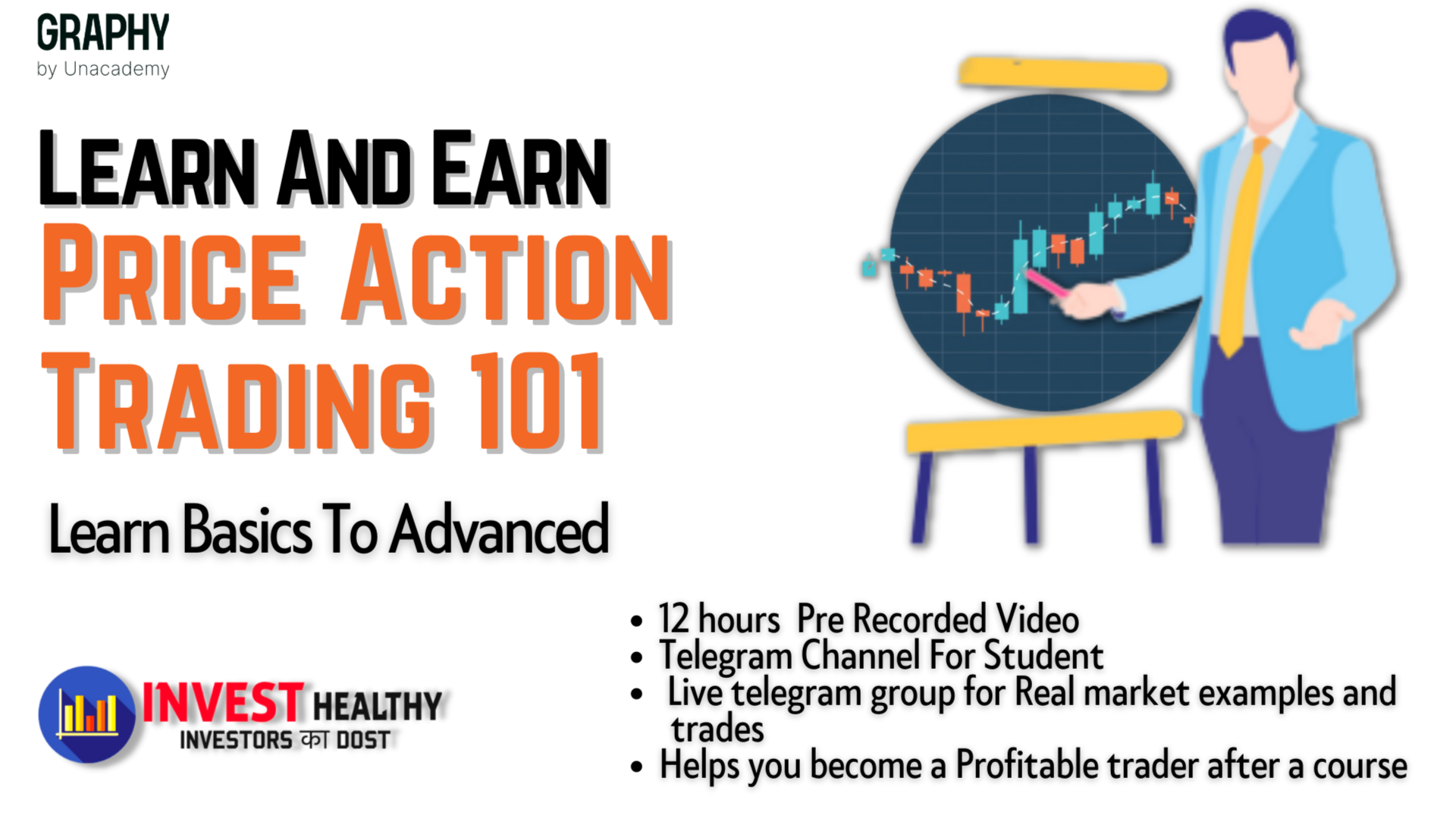 Price Action Trading-101