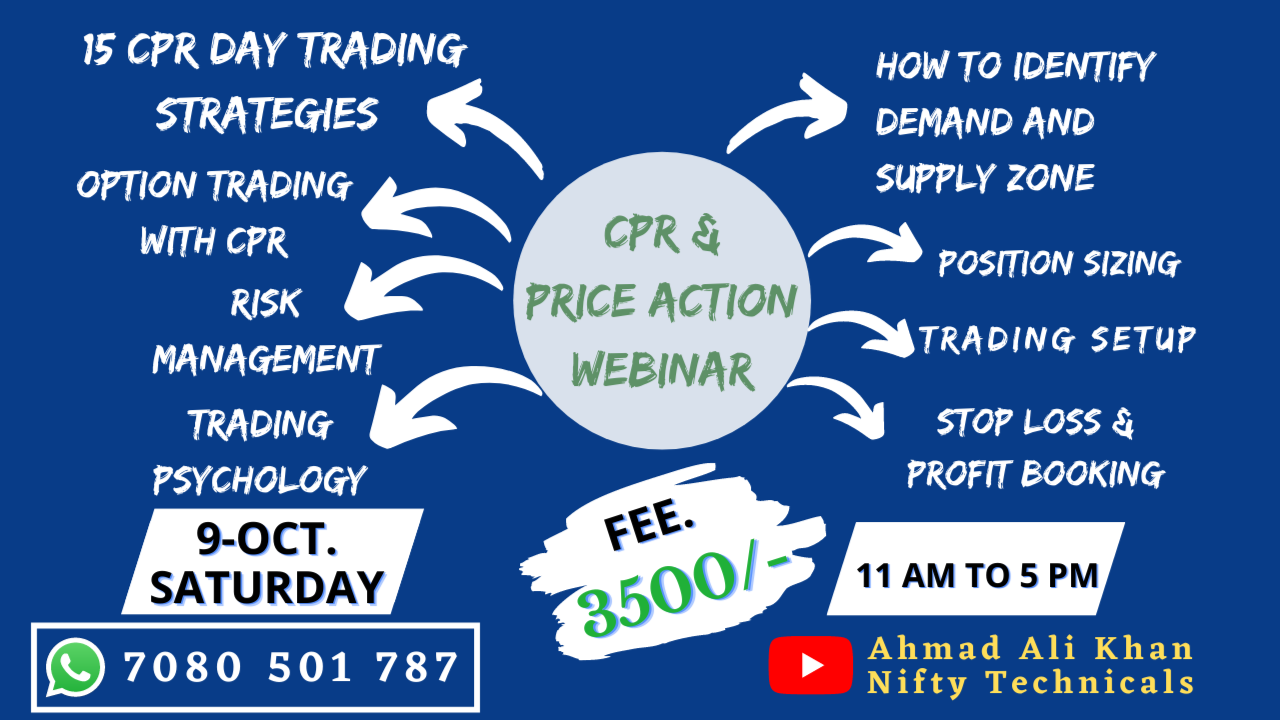 Day Trading with CPR and Price Action 9th OCT 2021